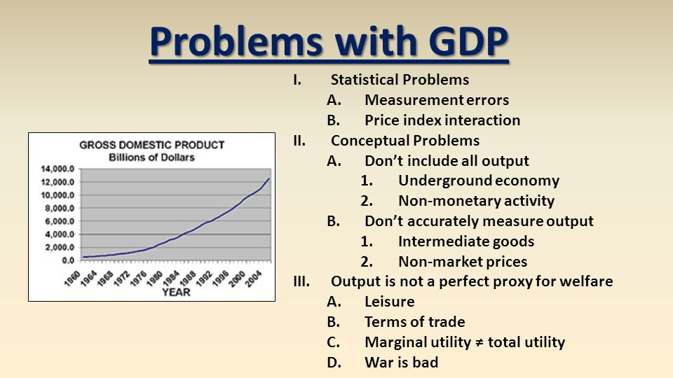 I.Statistical Problems A.Measurement errors B.Price index interaction II.Conceptual Problems A.Dont include all output 1.Underground economy 2.Non-monetary activity B.Dont accurately measure output 1.Intermediate goods 2.Non-market prices III.Output is not a perfect proxy for welfare A.Leisure B.Terms of trade C.Marginal utility total utility D.War is bad
