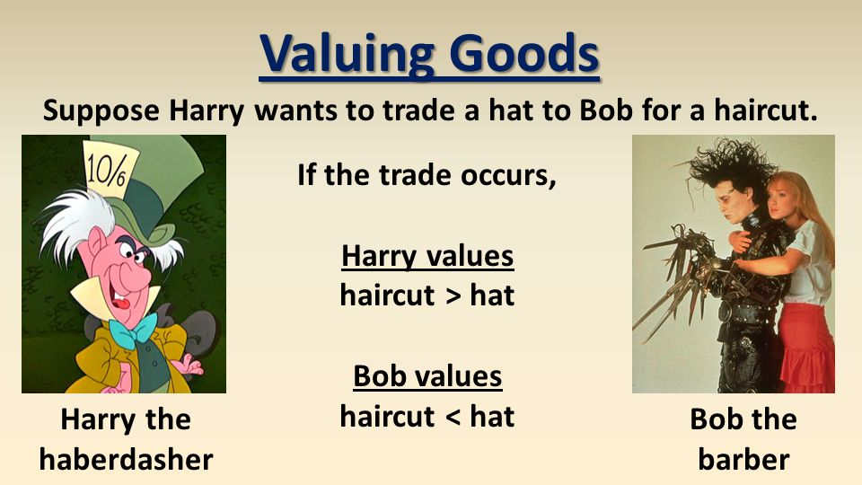 Valuing Goods Harry the haberdasher Bob the barber If the trade occurs, Harry values haircut > hat Bob values haircut < hat Suppose Harry wants to trade a hat to Bob for a haircut.