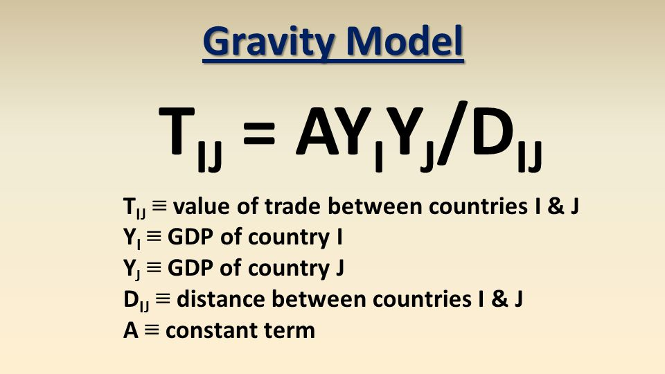 Gravity Model T IJ = AY I Y J /D IJ T IJ value of trade between countries I & J Y I GDP of country I Y J GDP of country J D IJ distance between countr