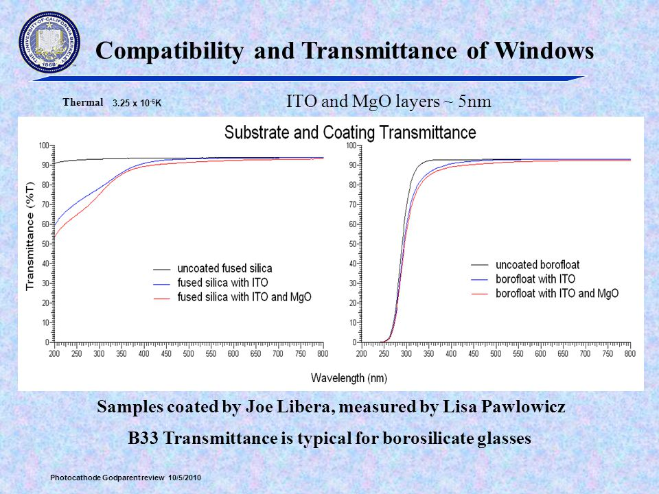 Photocathode Godparent review 10/5/2010 Compatibility and Transmittance of Windows B33 Transmittance is typical for borosilicate glasses 3.25 x 10 -6 K Thermal Samples coated by Joe Libera, measured by Lisa Pawlowicz ITO and MgO layers ~ 5nm