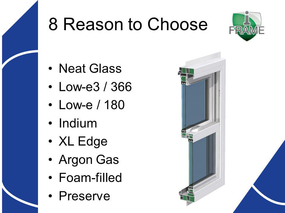 8 Reason to Choose Neat Glass Low-e3 / 366 Low-e / 180 Indium XL Edge Argon Gas Foam-filled Preserve