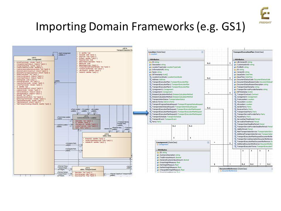 Importing Domain Frameworks (e.g. GS1)