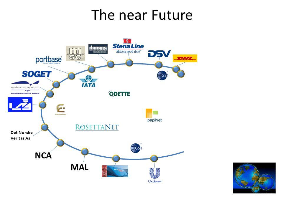 The near Future Det Norske Veritas As NCA MAL