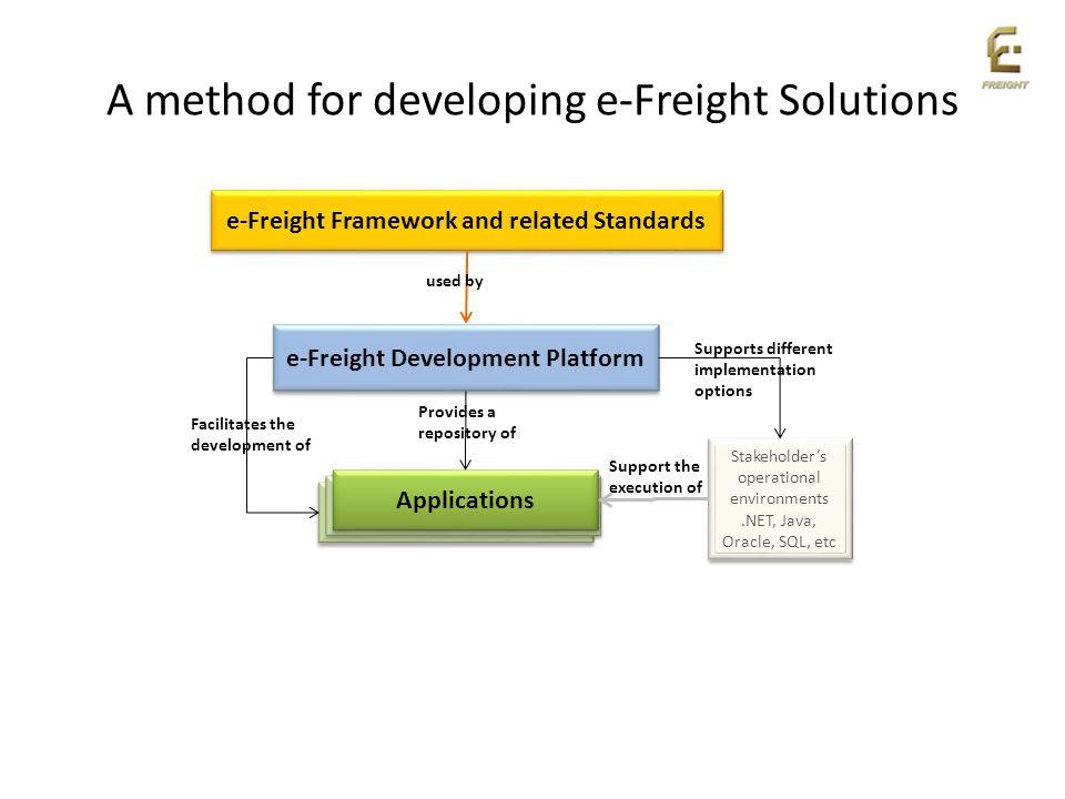A method for developing e-Freight Solutions e-Freight Solutions e-Freight Framework and related Standards e-Freight Development Platform Applications