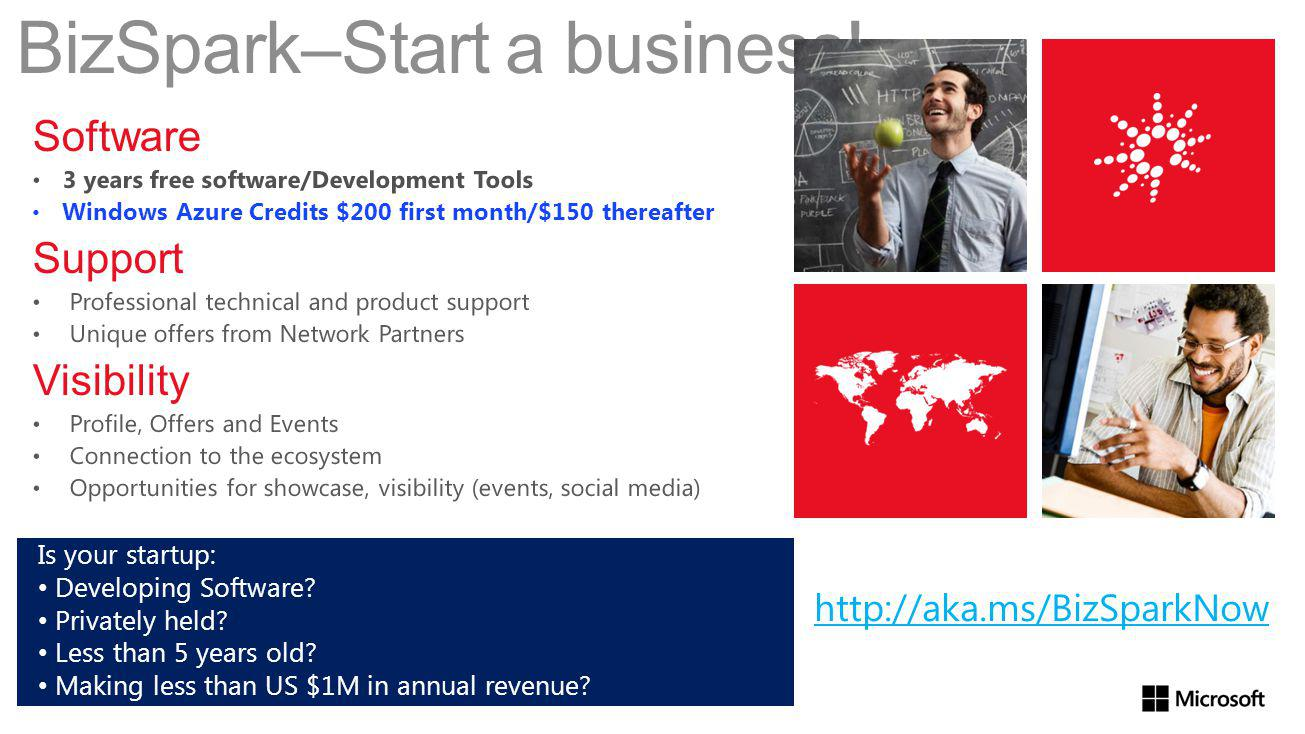Is your startup: Developing Software. Privately held.