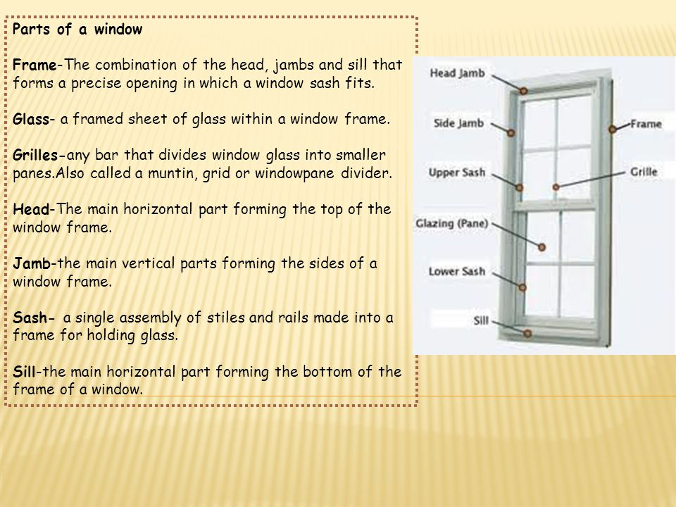 Parts of a window Frame-The combination of the head, jambs and sill that forms a precise opening in which a window sash fits. Glass- a framed sheet of
