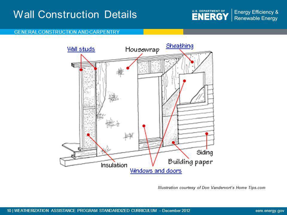 10   WEATHERIZATION ASSISTANCE PROGRAM STANDARDIZED CURRICULUM – December 2012eere.energy.gov Wall Construction Details Illustration courtesy of Don V