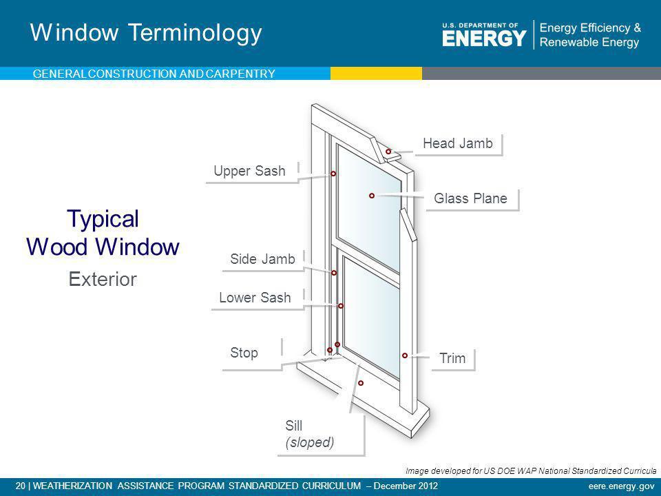 20   WEATHERIZATION ASSISTANCE PROGRAM STANDARDIZED CURRICULUM – December 2012eere.energy.gov Window Terminology Trim Glass Plane Head Jamb Upper Sash