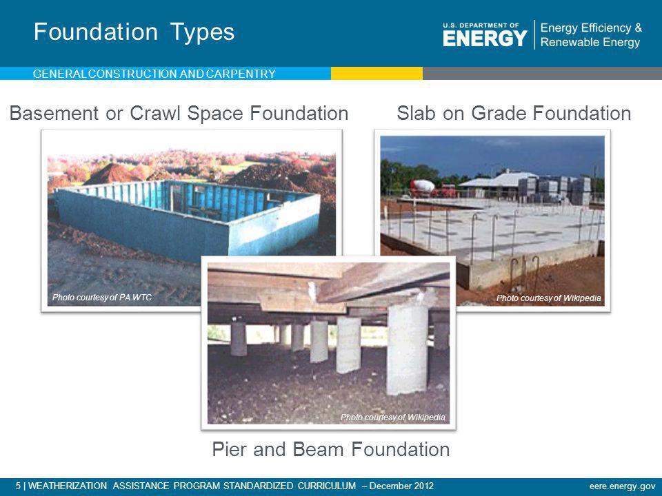 5   WEATHERIZATION ASSISTANCE PROGRAM STANDARDIZED CURRICULUM – December 2012eere.energy.gov Slab on Grade FoundationBasement or Crawl Space Foundatio