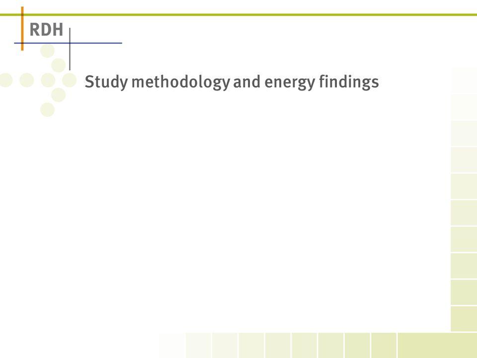 Study methodology and energy findings