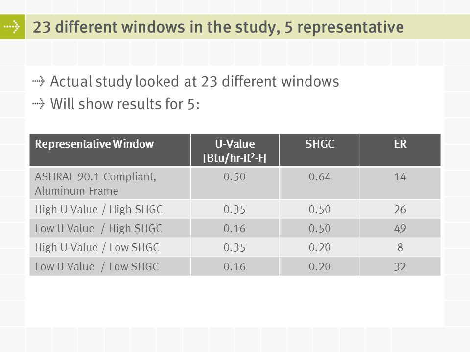 Representative WindowU-Value [Btu/hr-ft 2 -F] SHGCER ASHRAE 90.1 Compliant, Aluminum Frame 0.500.6414 High U-Value / High SHGC0.350.5026 Low U-Value /