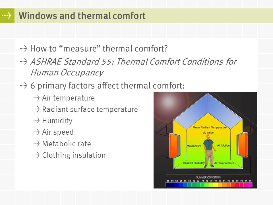 How to measure thermal comfort? ASHRAE Standard 55: Thermal Comfort Conditions for Human Occupancy 6 primary factors affect thermal comfort: Air tempe