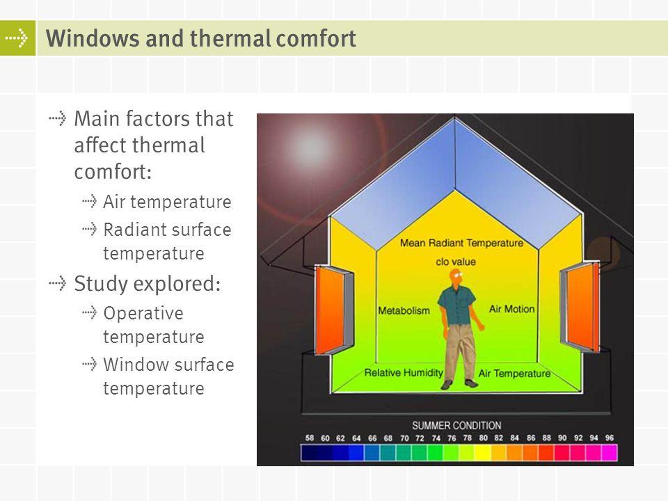 Main factors that affect thermal comfort: Air temperature Radiant surface temperature Study explored: Operative temperature Window surface temperature