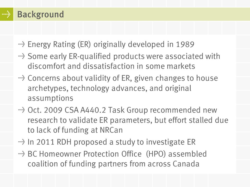 Energy Rating (ER) originally developed in 1989 Some early ER-qualified products were associated with discomfort and dissatisfaction in some markets C
