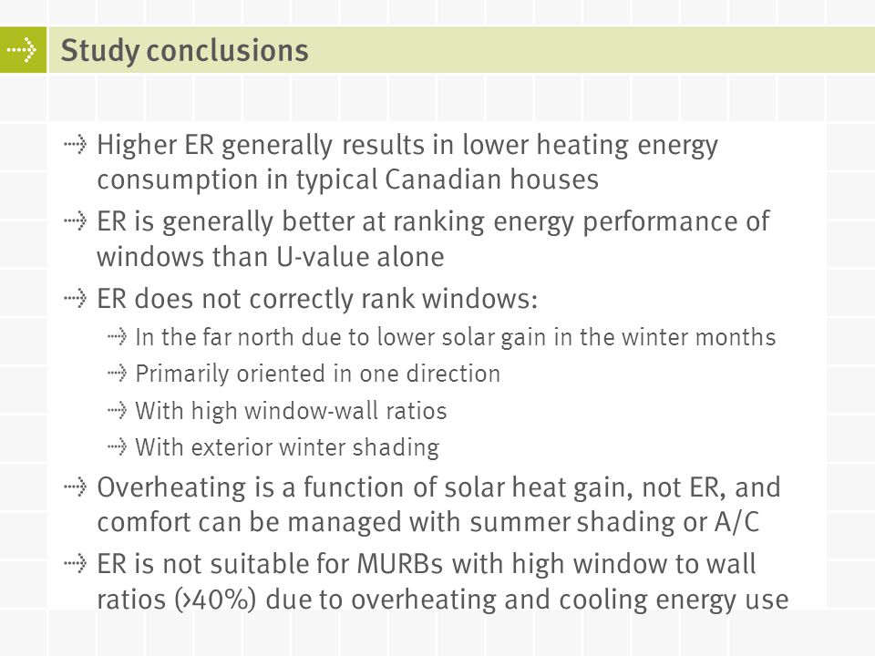 Higher ER generally results in lower heating energy consumption in typical Canadian houses ER is generally better at ranking energy performance of win
