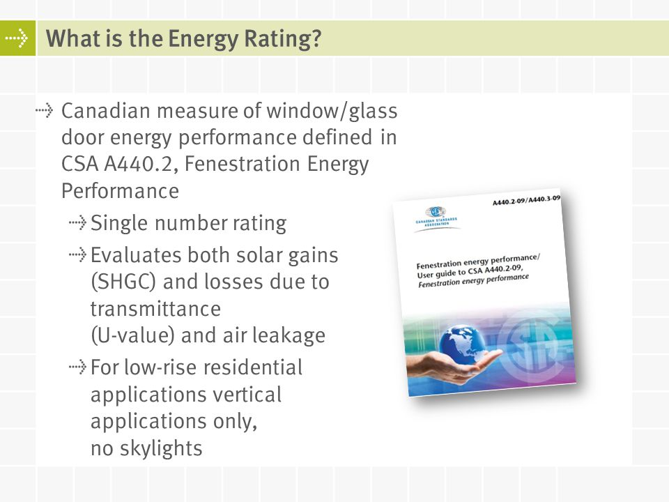 Canadian measure of window/glass door energy performance defined in CSA A440.2, Fenestration Energy Performance Single number rating Evaluates both so