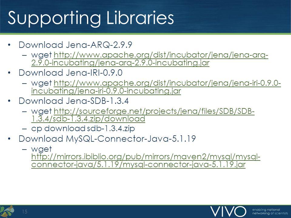 Supporting Libraries Download Jena-ARQ-2.9.9 – wget http://www.apache.org/dist/incubator/jena/jena-arq- 2.9.0-incubating/jena-arq-2.9.0-incubating.jar