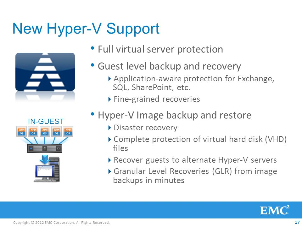 Copyright © 2012 EMC Corporation. All Rights Reserved. 17 New Hyper-V Support Full virtual server protection Guest level backup and recovery Applicati