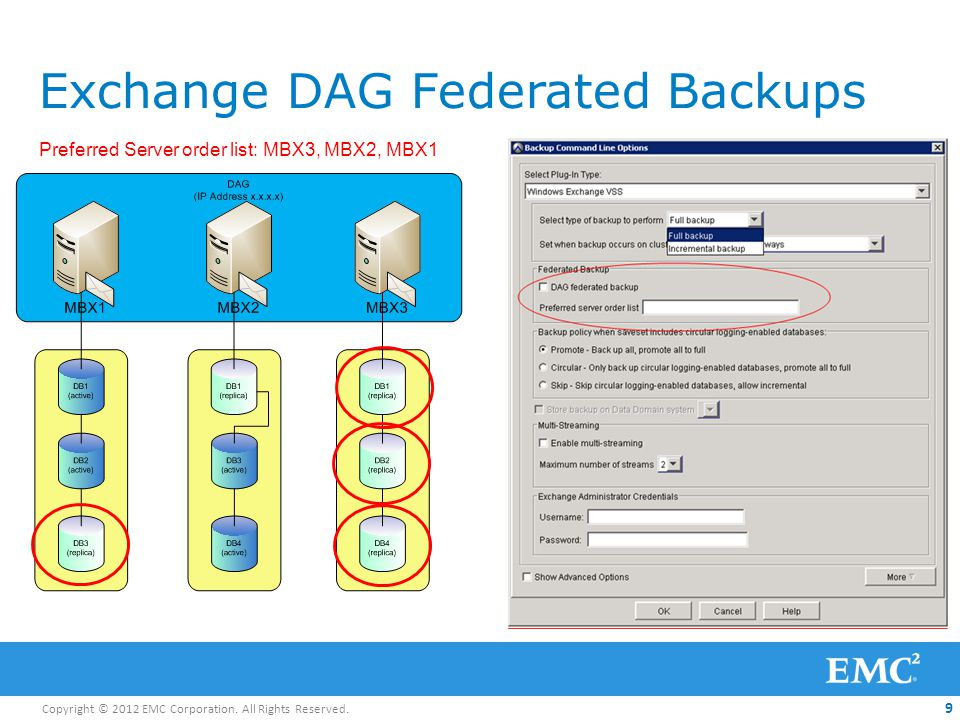 Copyright © 2012 EMC Corporation. All Rights Reserved. 9 Exchange DAG Federated Backups Preferred Server order list: MBX3, MBX2, MBX1