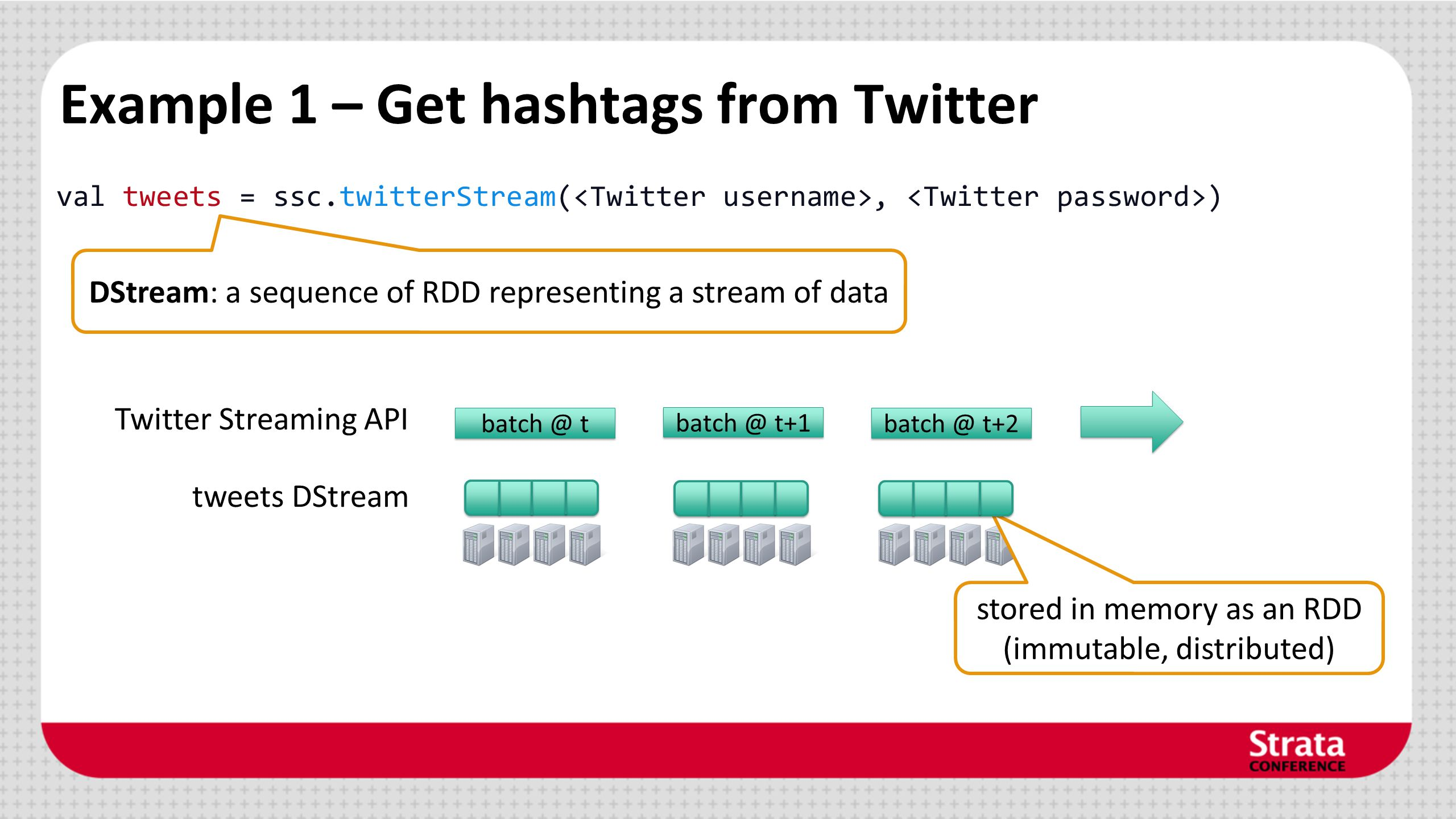 Example 1 – Get hashtags from Twitter val tweets = ssc.twitterStream(, ) DStream: a sequence of RDD representing a stream of data batch @ t+1 batch @