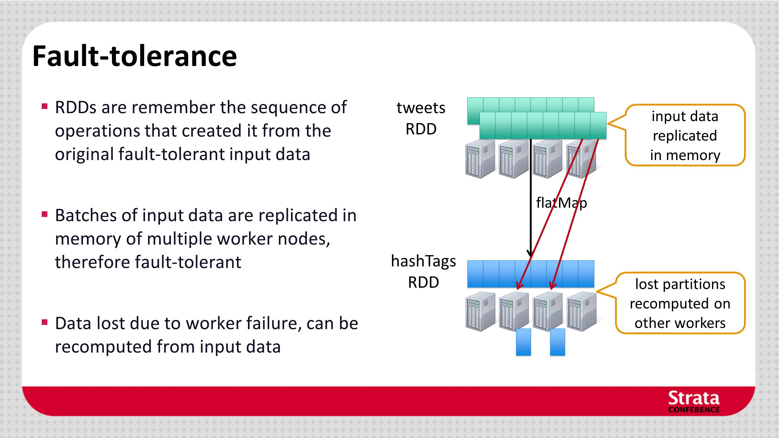 Fault-tolerance RDDs are remember the sequence of operations that created it from the original fault-tolerant input data Batches of input data are rep