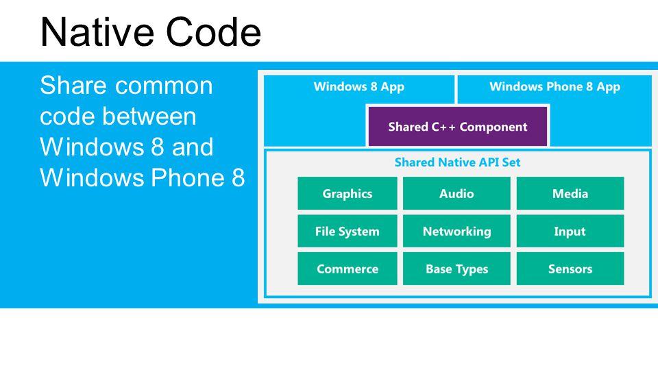 Native Code Share common code between Windows 8 and Windows Phone 8