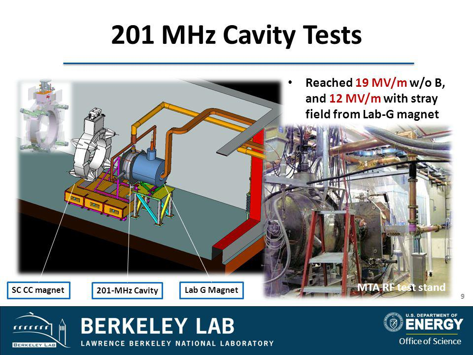 Office of Science 201 MHz Cavity Tests 9 Reached 19 MV/m w/o B, and 12 MV/m with stray field from Lab-G magnet SC CC magnet 201-MHz Cavity Lab G Magne