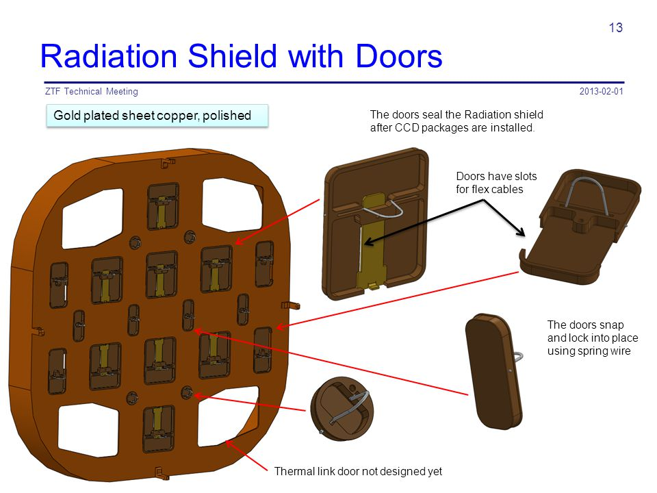 Radiation Shield with Doors 2013-02-01ZTF Technical Meeting 13 Gold plated sheet copper, polished The doors snap and lock into place using spring wire Doors have slots for flex cables Thermal link door not designed yet The doors seal the Radiation shield after CCD packages are installed.