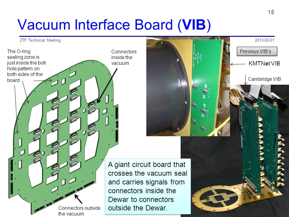 Vacuum Interface Board (VIB) 2013-02-01ZTF Technical Meeting 15 The O-ring sealing zone is just inside the bolt hole pattern on both sides of the boar