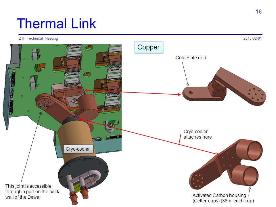 Thermal Link 2013-02-01ZTF Technical Meeting 16 Copper Cold Plate end Cryo-cooler attaches here Activated Carbon housing (Getter cups) (38ml each cup)