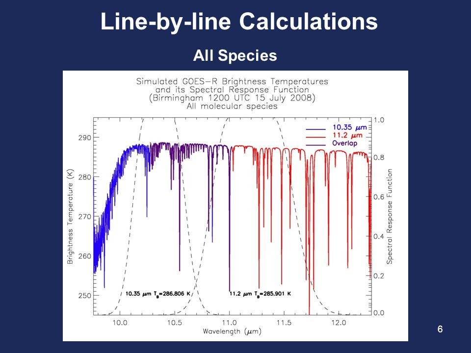 Line-by-line Calculations All Species 6