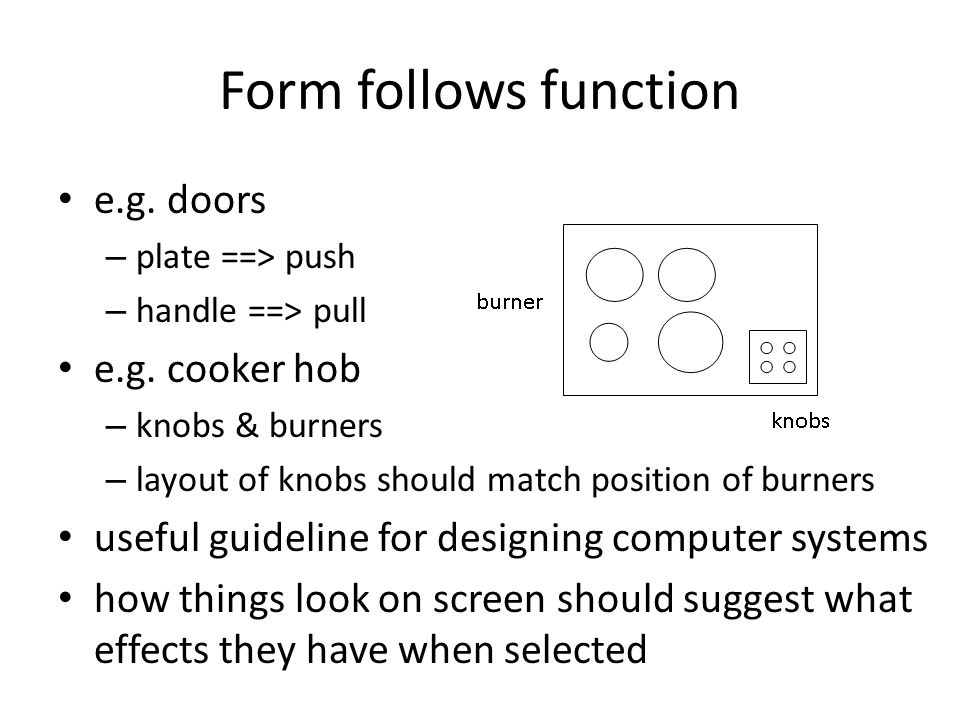 Form follows function e.g. doors – plate ==> push – handle ==> pull e.g. cooker hob – knobs & burners – layout of knobs should match position of burne