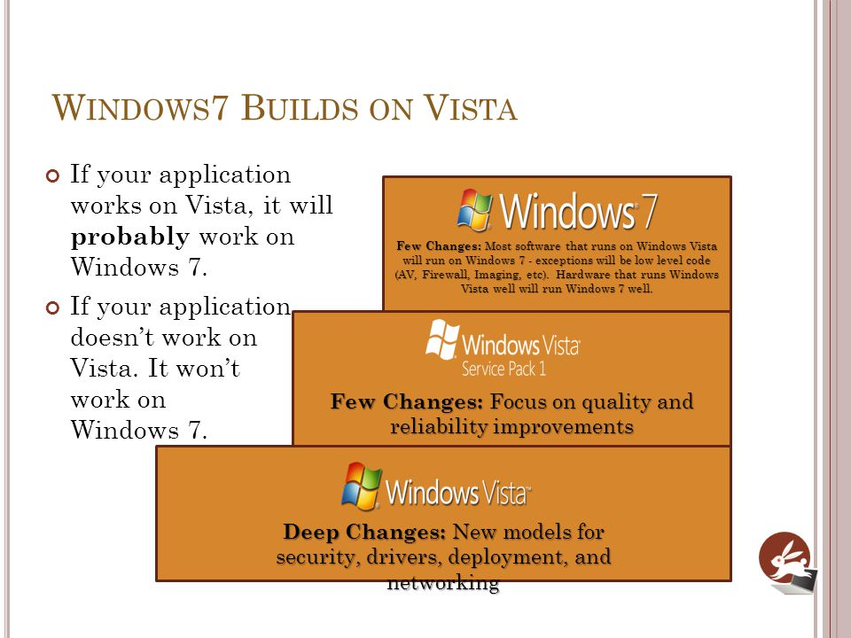 W INDOWS 7 B UILDS ON V ISTA If your application works on Vista, it will probably work on Windows 7. If your application doesnt work on Vista. It wont