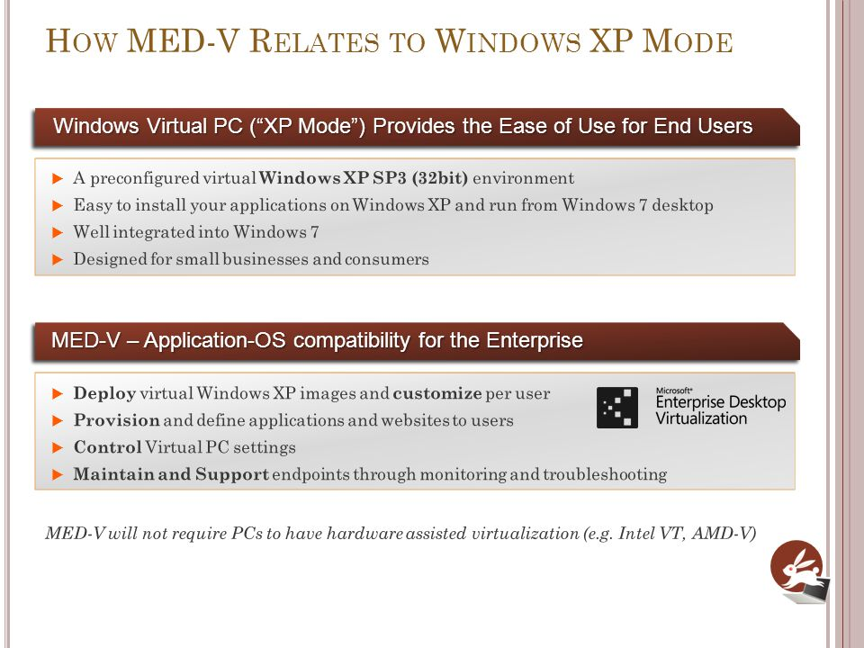 H OW MED-V R ELATES TO W INDOWS XP M ODE Windows Virtual PC (XP Mode) Provides the Ease of Use for End Users MED-V – Application-OS compatibility for