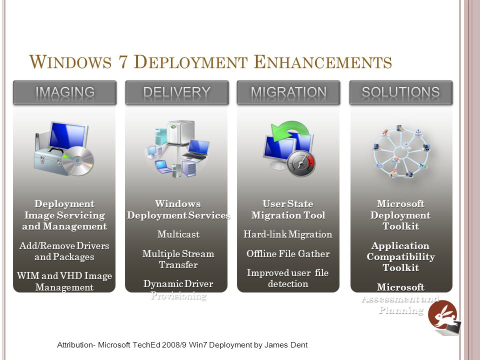W INDOWS 7 D EPLOYMENT E NHANCEMENTS Deployment Image Servicing and Management Add/Remove Drivers and Packages WIM and VHD Image Management User State Migration Tool Hard-link Migration Offline File Gather Improved user file detection Microsoft Deployment Toolkit Application Compatibility Toolkit Microsoft Assessment and Planning Windows Deployment Services Multicast Multiple Stream Transfer Dynamic Driver Provisioning Attribution- Microsoft TechEd 2008/9 Win7 Deployment by James Dent