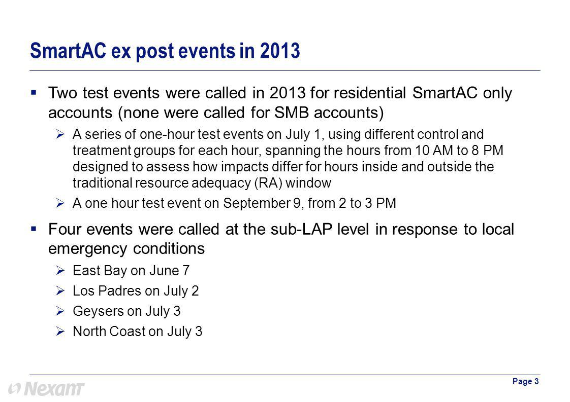 Two test events were called in 2013 for residential SmartAC only accounts (none were called for SMB accounts) A series of one-hour test events on July 1, using different control and treatment groups for each hour, spanning the hours from 10 AM to 8 PM designed to assess how impacts differ for hours inside and outside the traditional resource adequacy (RA) window A one hour test event on September 9, from 2 to 3 PM Four events were called at the sub-LAP level in response to local emergency conditions East Bay on June 7 Los Padres on July 2 Geysers on July 3 North Coast on July 3 SmartAC ex post events in 2013 Page 3