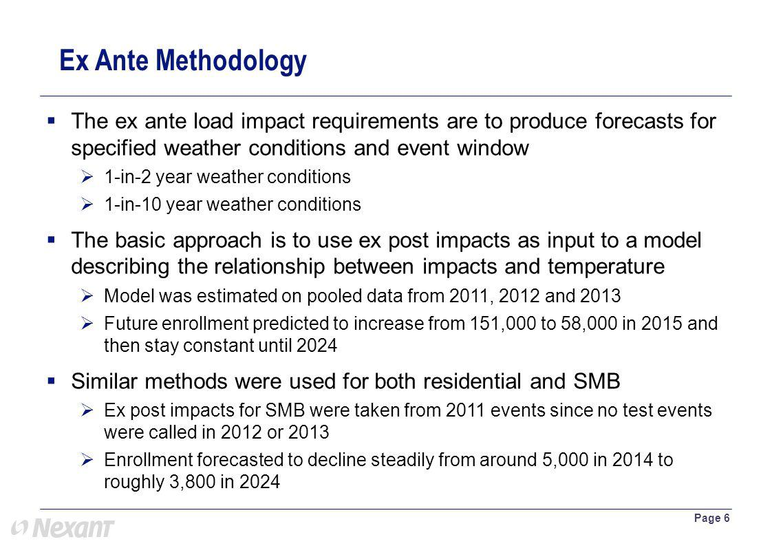 The ex ante load impact requirements are to produce forecasts for specified weather conditions and event window 1-in-2 year weather conditions 1-in-10 year weather conditions The basic approach is to use ex post impacts as input to a model describing the relationship between impacts and temperature Model was estimated on pooled data from 2011, 2012 and 2013 Future enrollment predicted to increase from 151,000 to 58,000 in 2015 and then stay constant until 2024 Similar methods were used for both residential and SMB Ex post impacts for SMB were taken from 2011 events since no test events were called in 2012 or 2013 Enrollment forecasted to decline steadily from around 5,000 in 2014 to roughly 3,800 in 2024 Page 6 Ex Ante Methodology