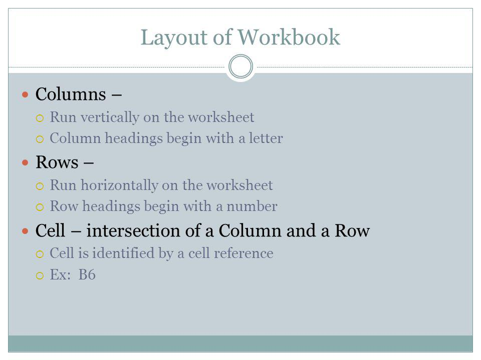 Layout of Workbook Columns – Run vertically on the worksheet Column headings begin with a letter Rows – Run horizontally on the worksheet Row headings