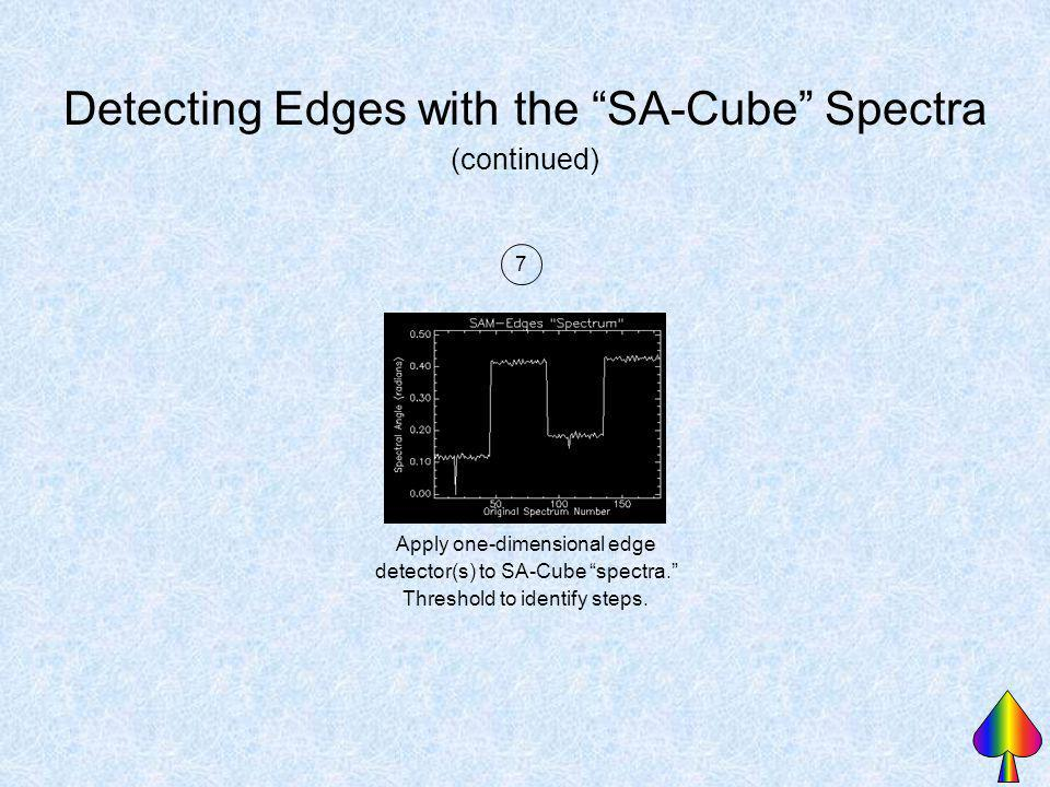 7 Apply one-dimensional edge detector(s) to SA-Cube spectra. Threshold to identify steps. Detecting Edges with the SA-Cube Spectra (continued)