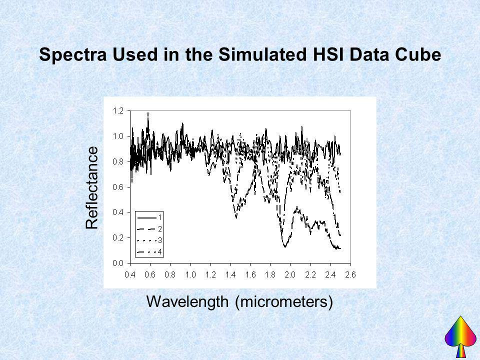 Wavelength (micrometers) Reflectance Spectra Used in the Simulated HSI Data Cube