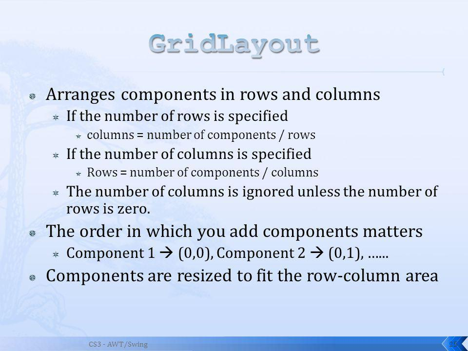 CS3 - AWT/Swing25 Arranges components in rows and columns If the number of rows is specified columns = number of components / rows If the number of co