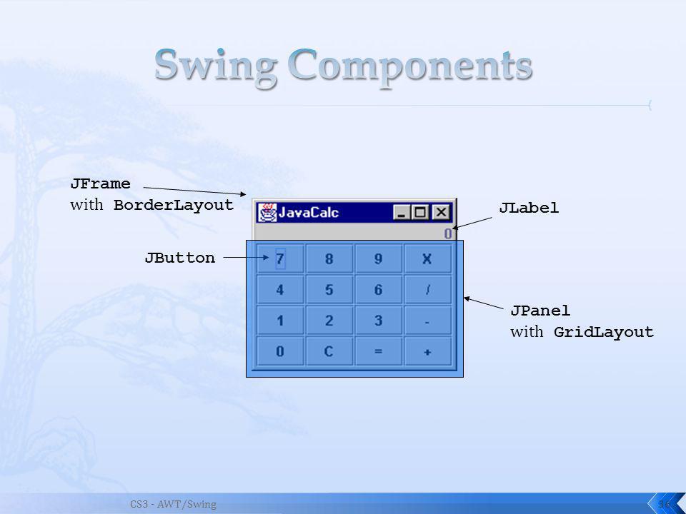 CS3 - AWT/Swing36 JFrame with BorderLayout JButton JLabel JPanel with GridLayout
