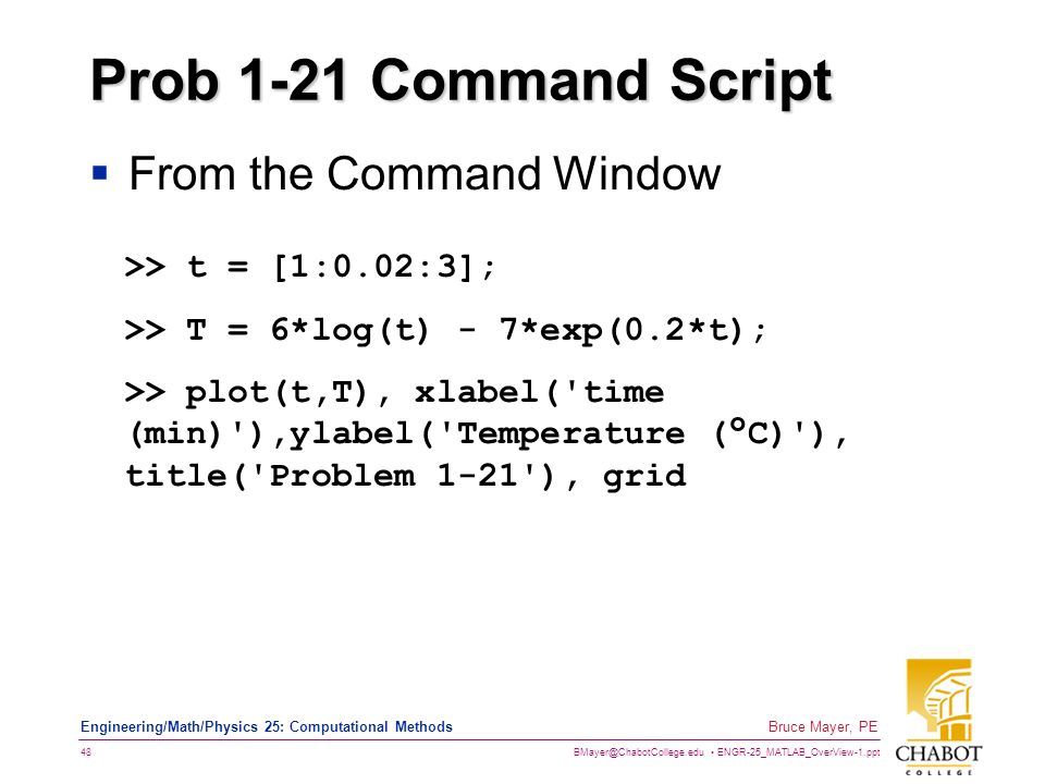 BMayer@ChabotCollege.edu ENGR-25_MATLAB_OverView-1.ppt 48 Bruce Mayer, PE Engineering/Math/Physics 25: Computational Methods Prob 1-21 Command Script