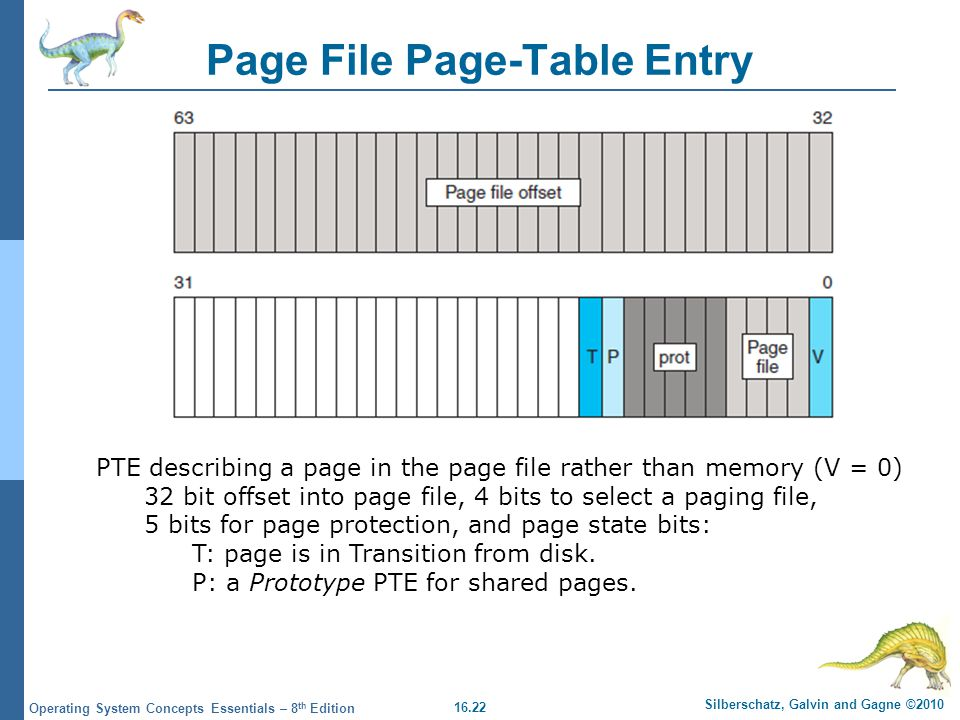 16.22 Silberschatz, Galvin and Gagne ©2010 Operating System Concepts Essentials – 8 th Edition Page File Page-Table Entry PTE describing a page in the