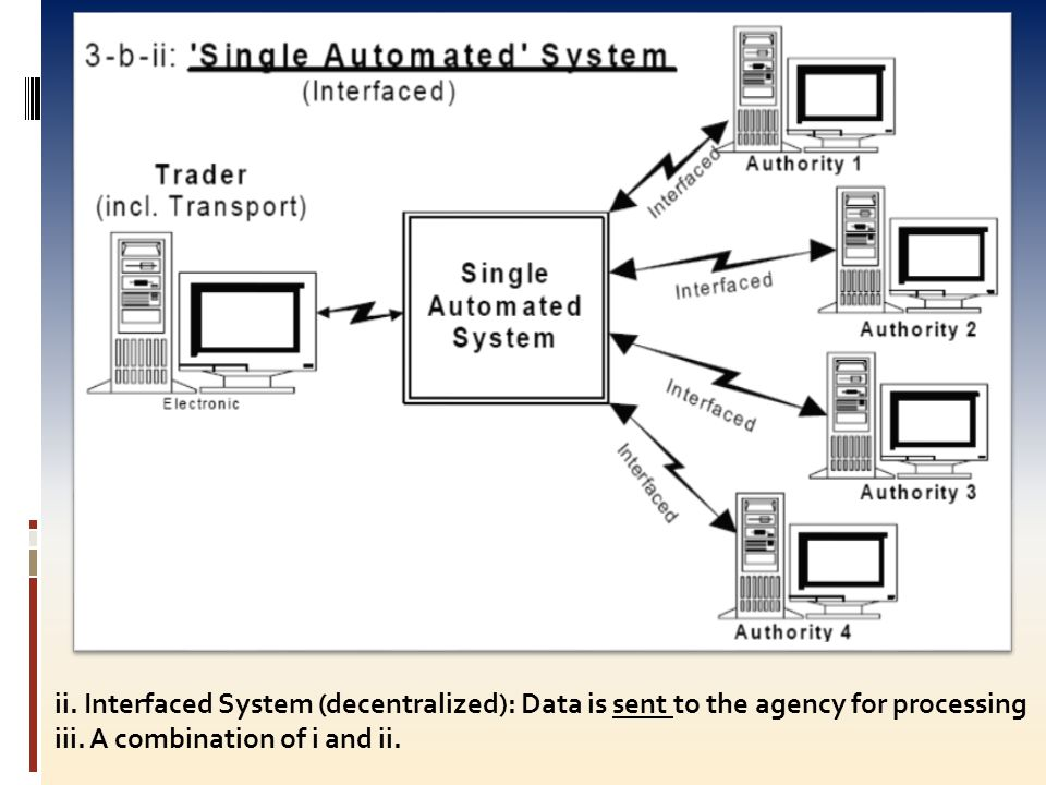 ii. Interfaced System (decentralized): Data is sent to the agency for processing iii.