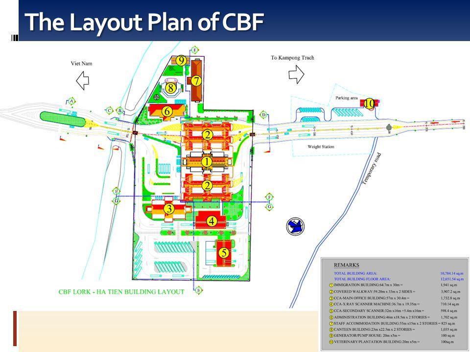 The Layout Plan of CBF