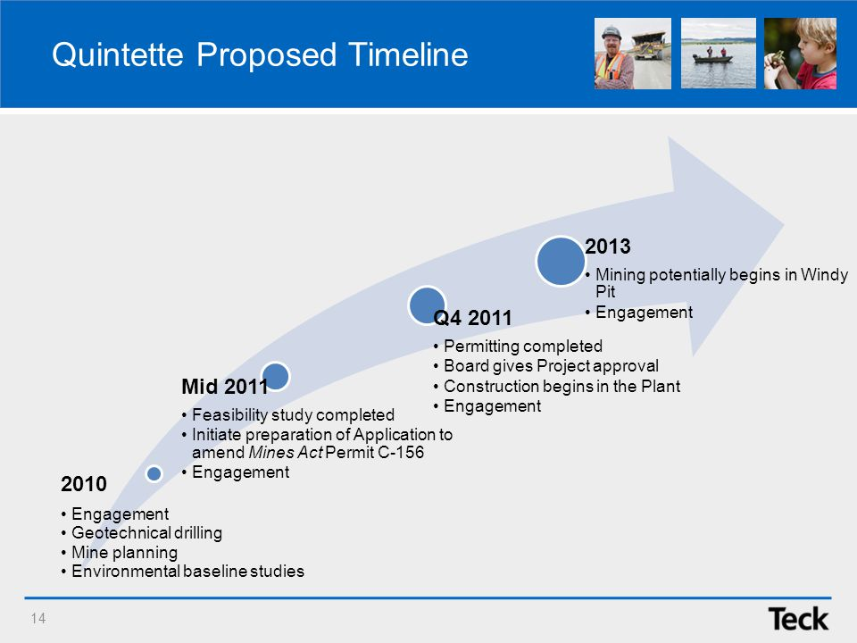 Quintette Proposed Timeline 14 2010 Engagement Geotechnical drilling Mine planning Environmental baseline studies Mid 2011 Feasibility study completed Initiate preparation of Application to amend Mines Act Permit C-156 Engagement Q4 2011 Permitting completed Board gives Project approval Construction begins in the Plant Engagement 2013 Mining potentially begins in Windy Pit Engagement