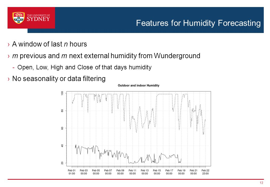 Features for Humidity Forecasting A window of last n hours m previous and m next external humidity from Wunderground -Open, Low, High and Close of that days humidity No seasonality or data filtering 13