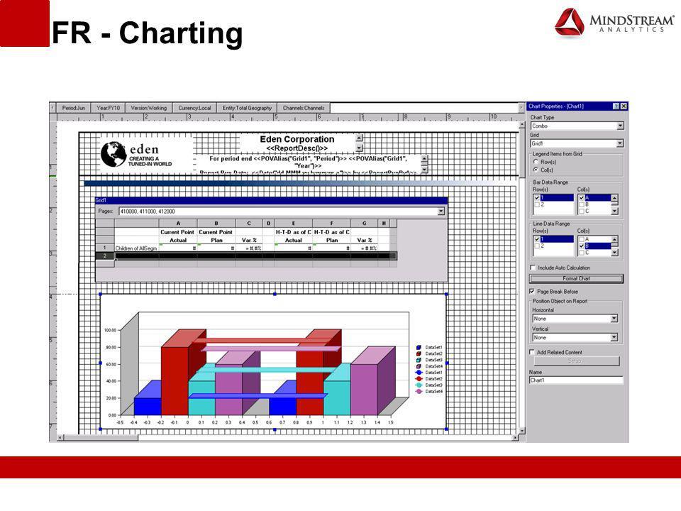 FR - Charting