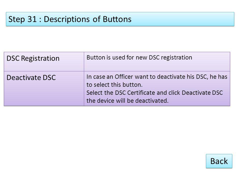 Step 31 : Descriptions of Buttons Back